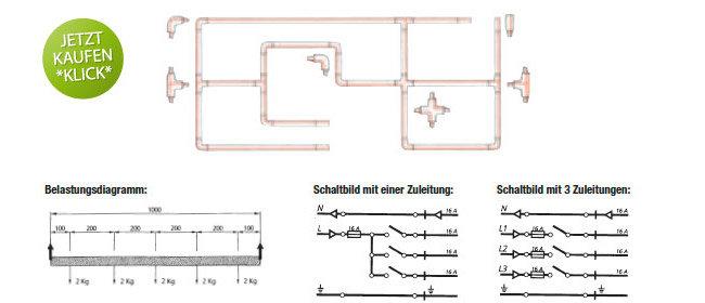 Planungshilfe für das 3-Phasen Schienensystem - click-licht.de