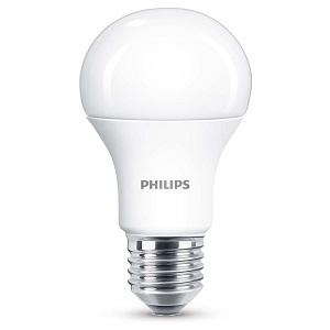 Von der Glühbirne bis zur LED: Leuchtmittel Übersicht mit